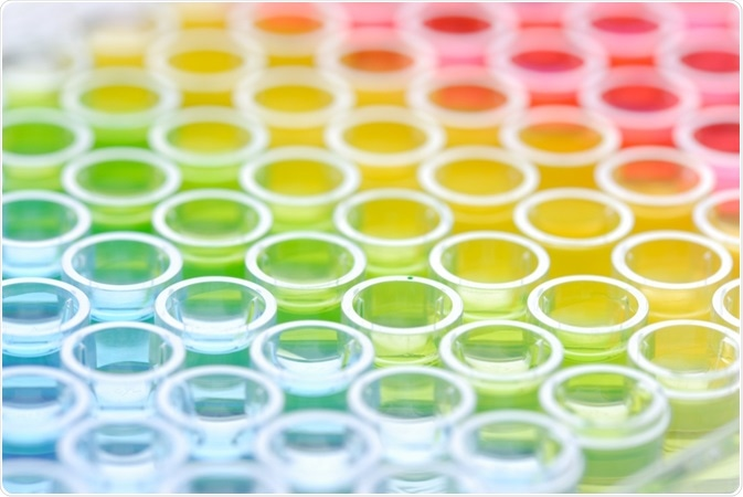 96 well plate containing cell cultures for DNA transfected - image by Sofiaworld