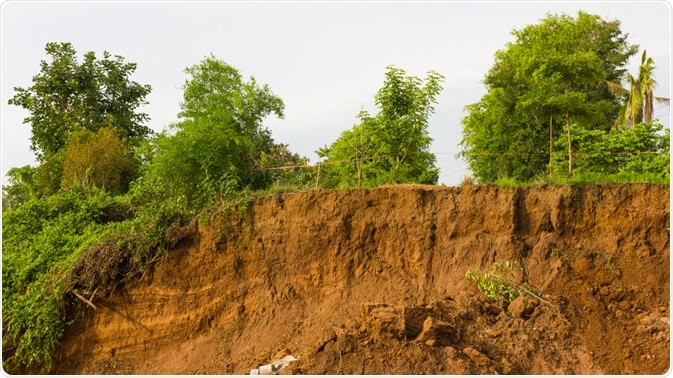 Soil erosion due to human activities