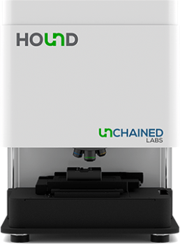 Hound: A Platform for Particle Characterization and Chemical and Elemental Identification