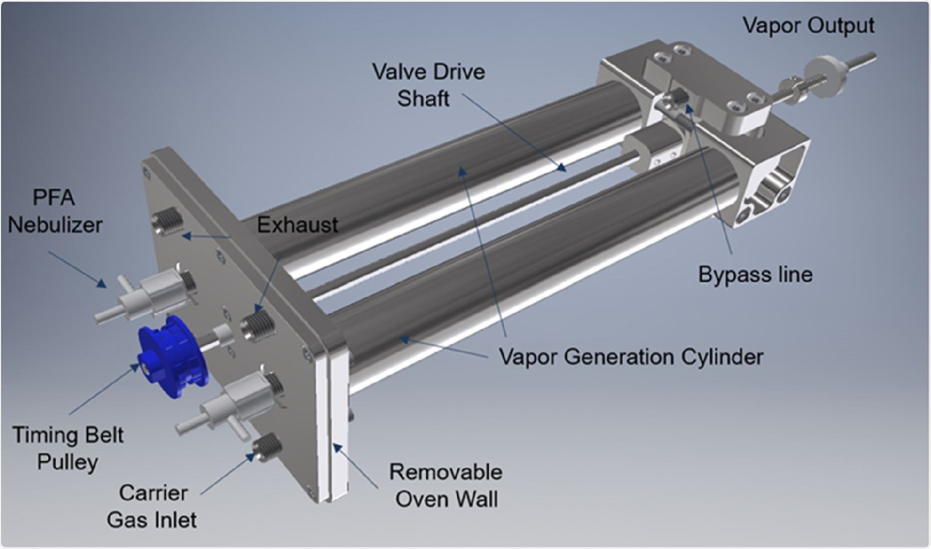 Illustration of the dual manifold housed within the TV-Gen oven